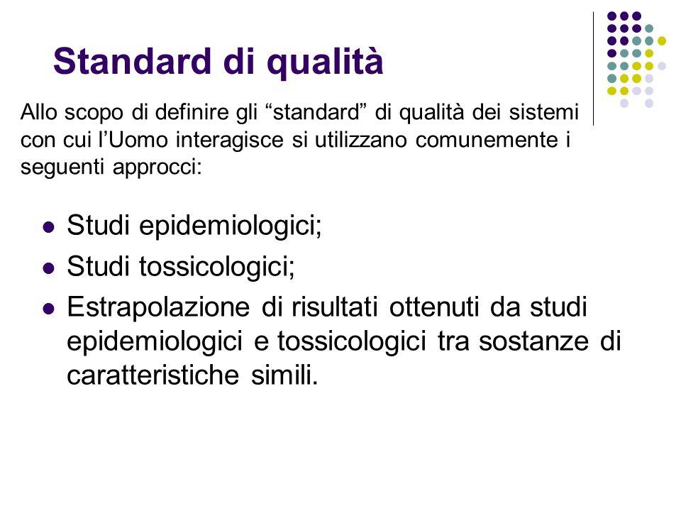 Standard di qualità Studi epidemiologici; Studi tossicologici;