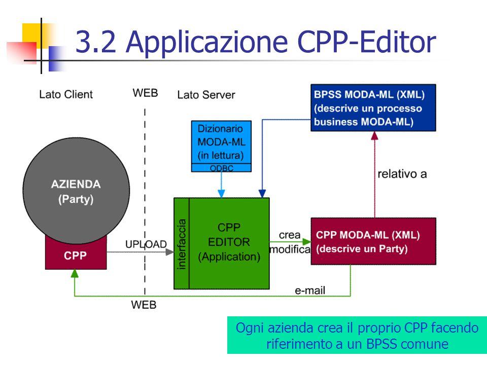 3.2 Applicazione CPP-Editor