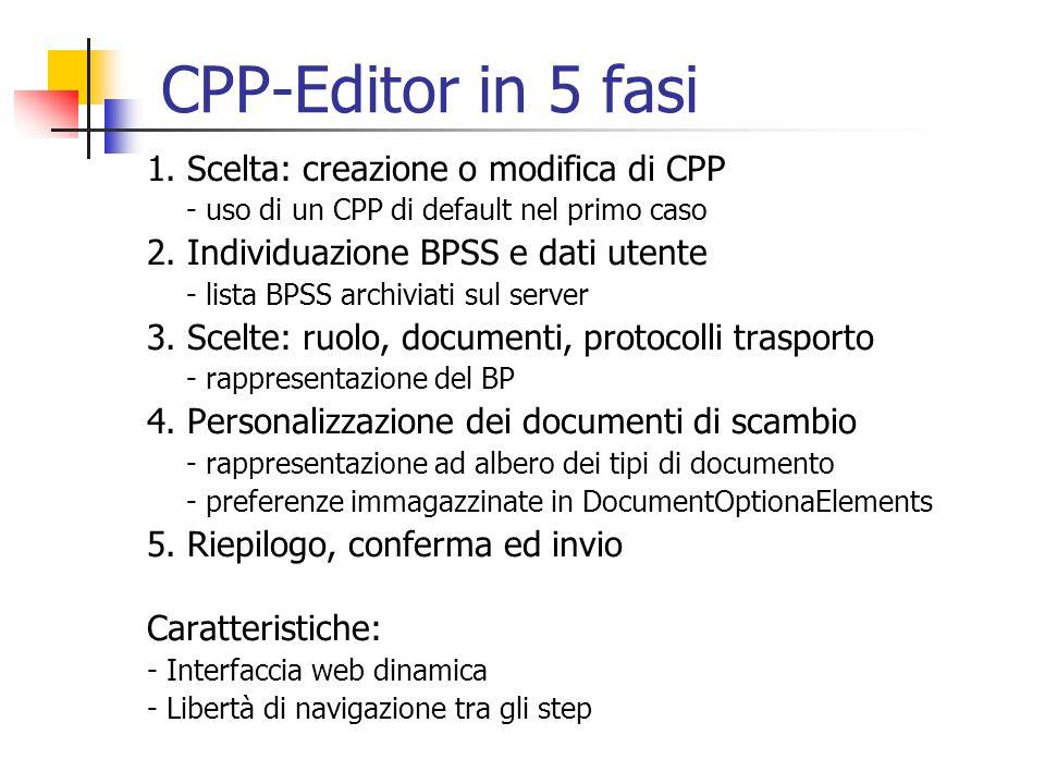 CPP-Editor in 5 fasi 1. Scelta: creazione o modifica di CPP