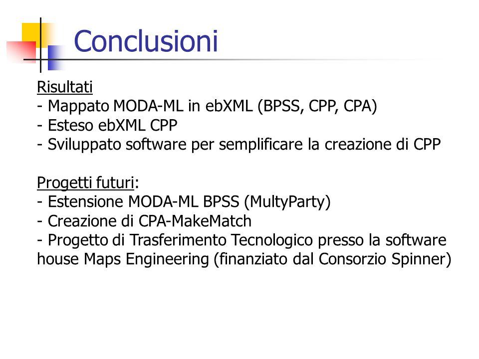 Conclusioni Risultati - Mappato MODA-ML in ebXML (BPSS, CPP, CPA)