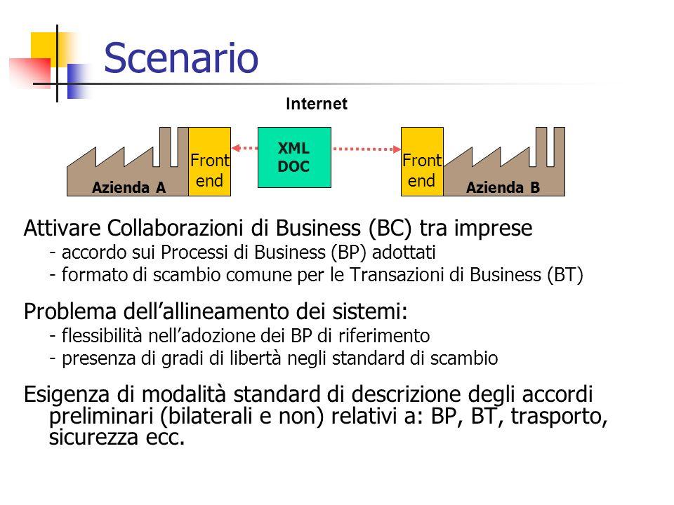Scenario Attivare Collaborazioni di Business (BC) tra imprese