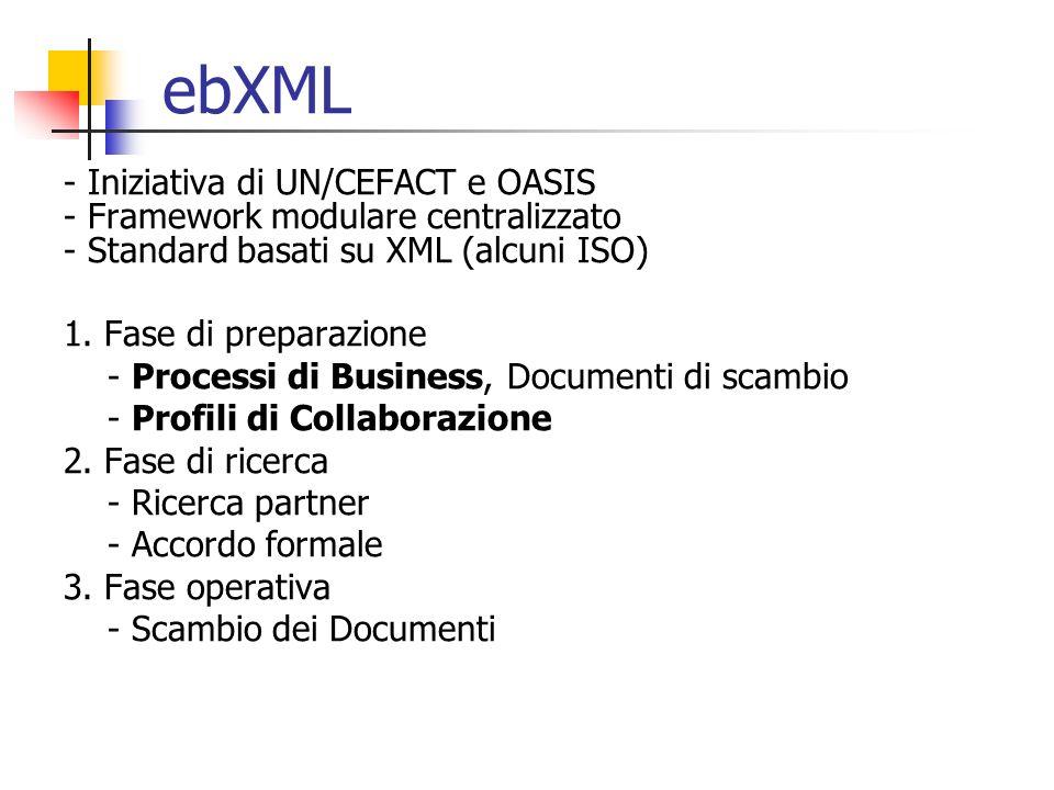 ebXML - Iniziativa di UN/CEFACT e OASIS - Framework modulare centralizzato - Standard basati su XML (alcuni ISO)