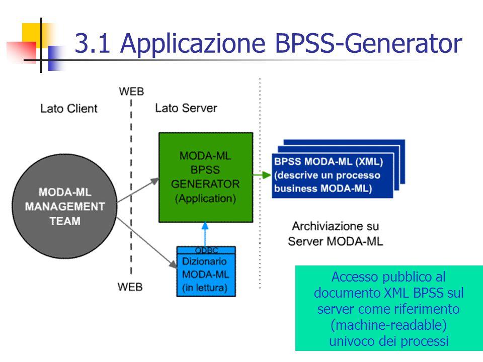 3.1 Applicazione BPSS-Generator