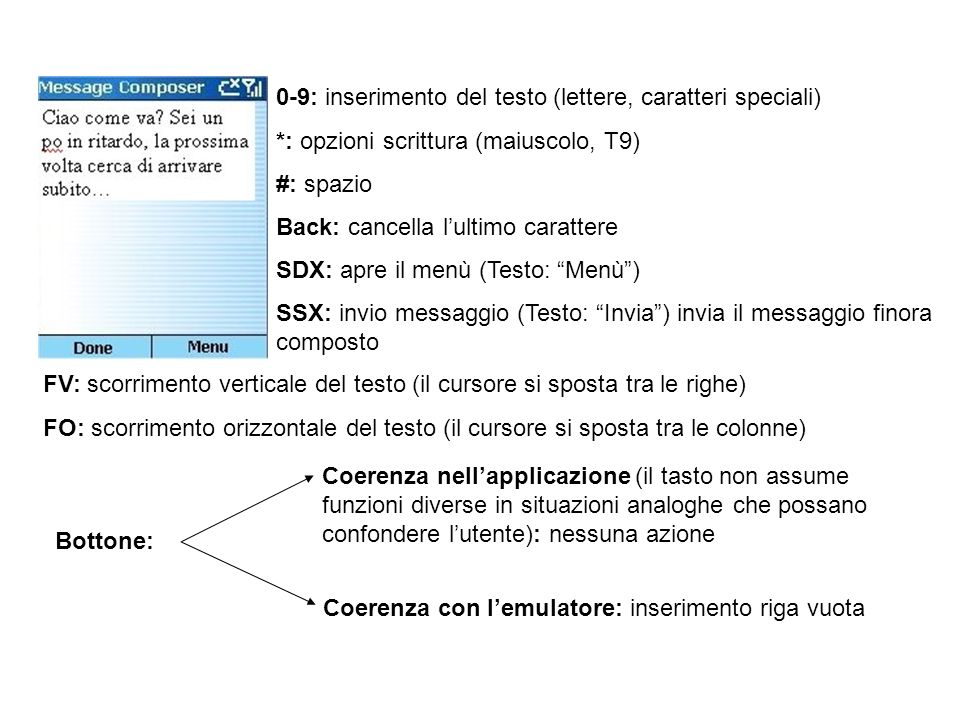 0-9: inserimento del testo (lettere, caratteri speciali)