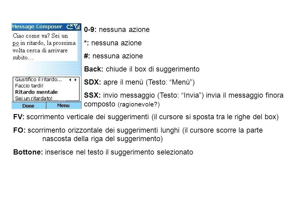 0-9: nessuna azione *: nessuna azione. #: nessuna azione. Back: chiude il box di suggerimento. SDX: apre il menù (Testo: Menù )