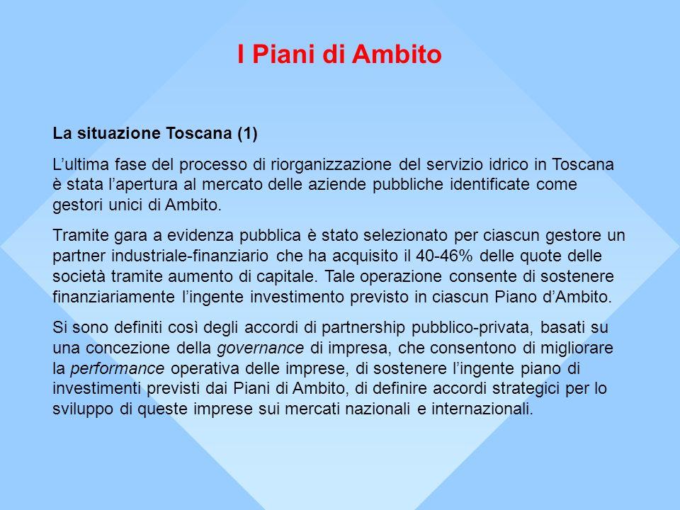 I Piani di Ambito La situazione Toscana (1)