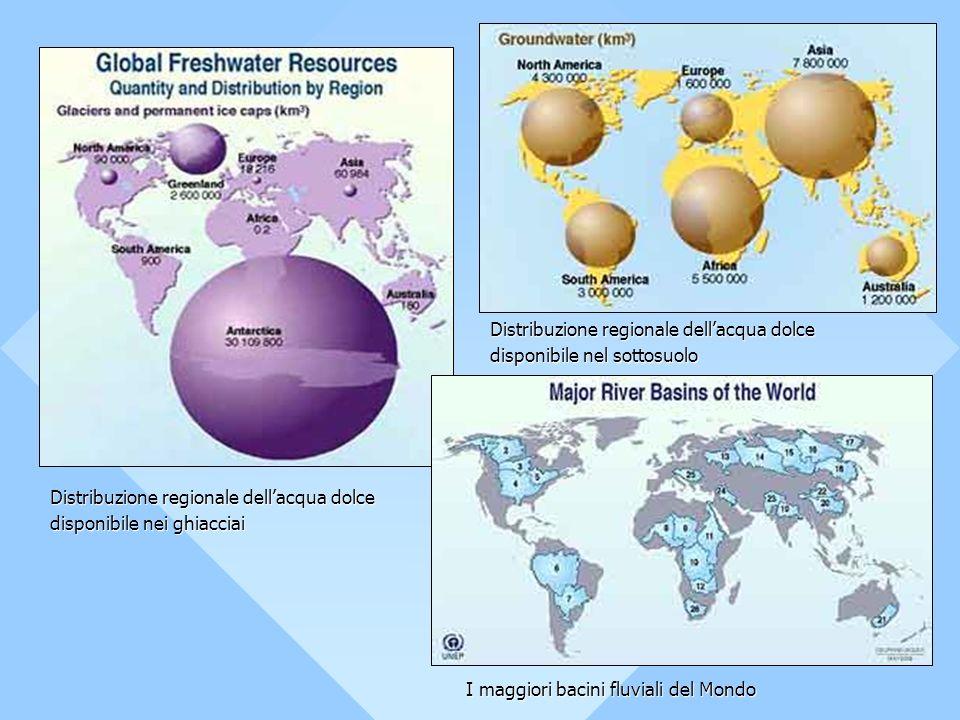 Distribuzione regionale dell'acqua dolce