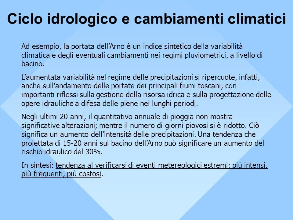 Ciclo idrologico e cambiamenti climatici