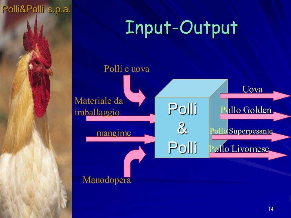 Input-Output Polli & Polli&Polli s.p.a. Polli e uova Uova