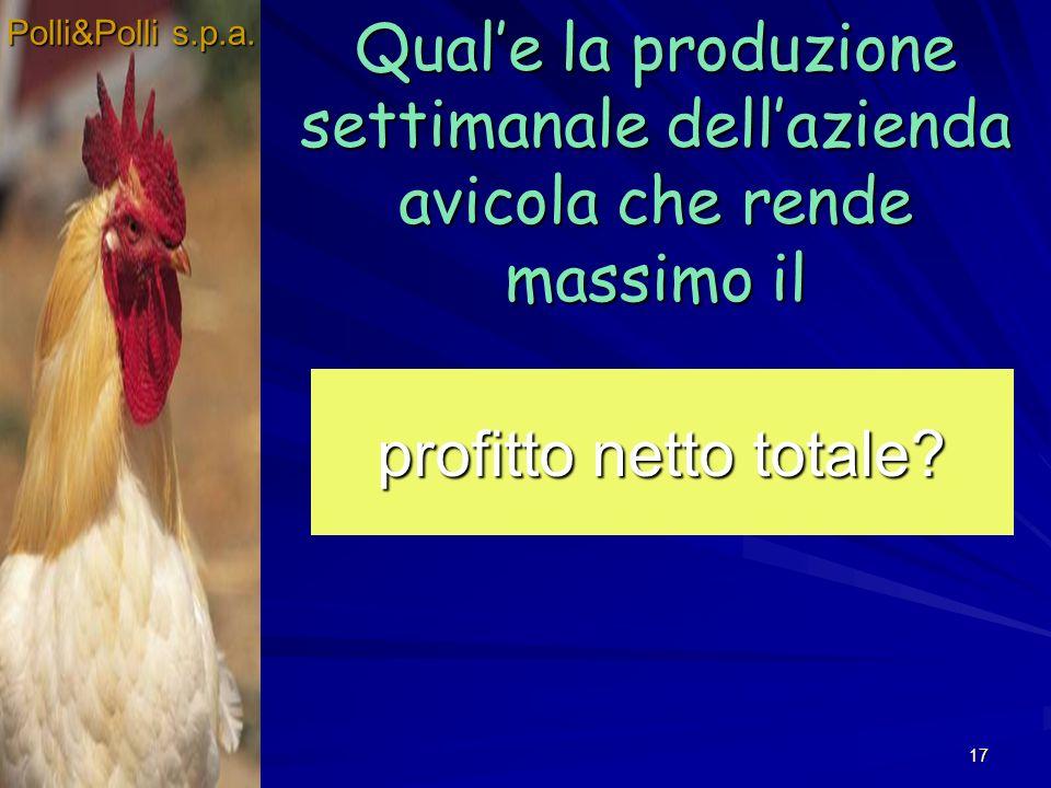 Polli&Polli s.p.a.Qual'e la produzione settimanale dell'azienda avicola che rende massimo il.