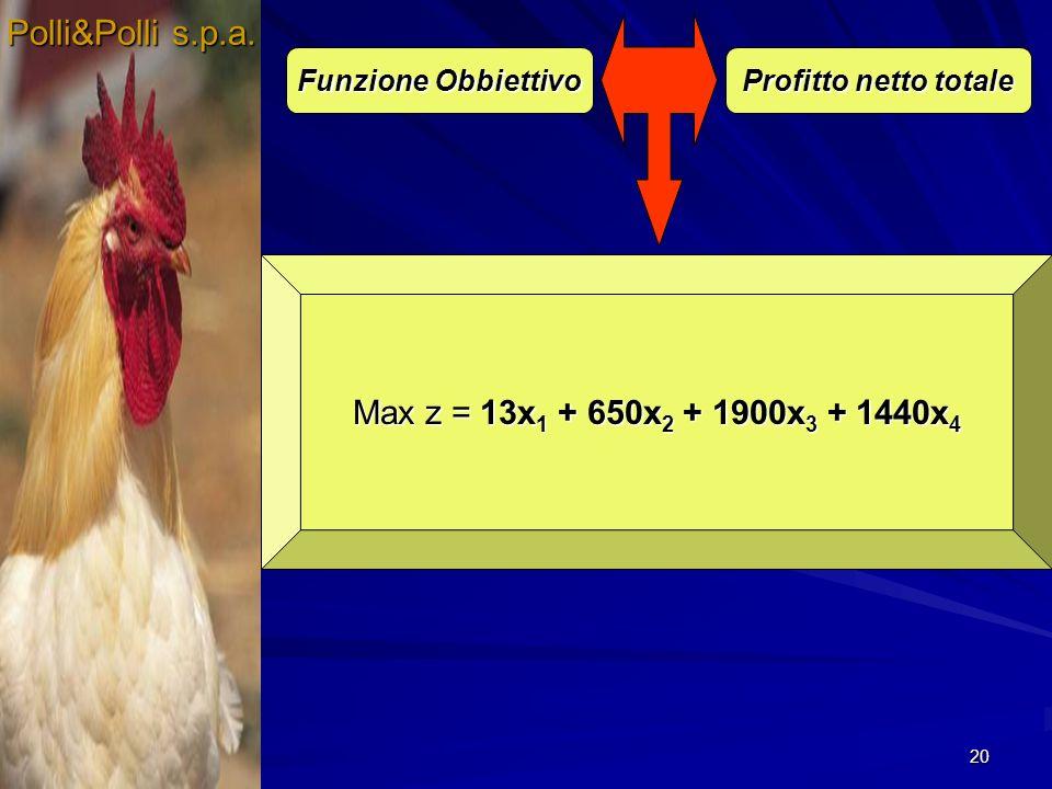 Polli&Polli s.p.a. Max z = 13x1 + 650x2 + 1900x3 + 1440x4