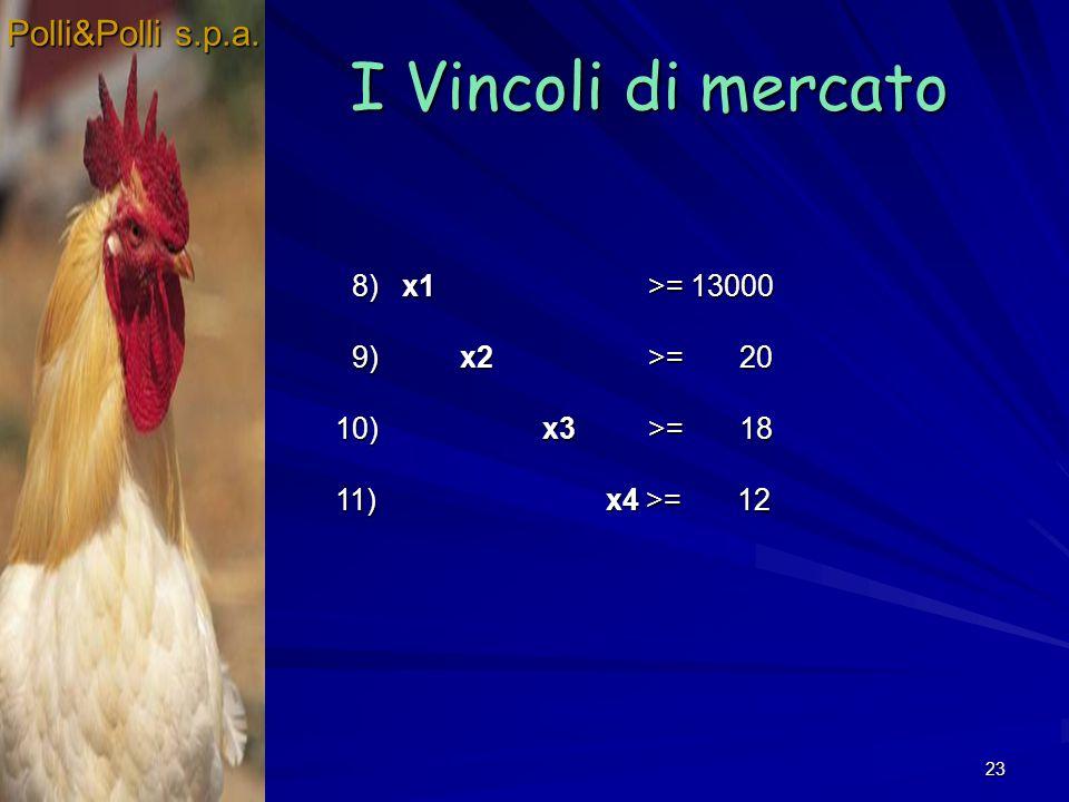 I Vincoli di mercato Polli&Polli s.p.a. 8) x1 >= 13000