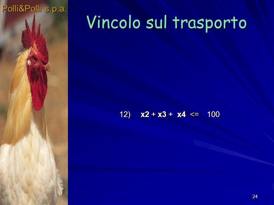 Polli&Polli s.p.a. Vincolo sul trasporto 12) x2 + x3 + x4 <= 100