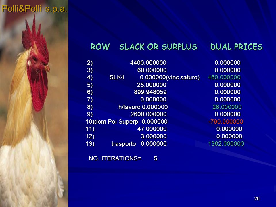 Polli&Polli s.p.a. ROW SLACK OR SURPLUS DUAL PRICES