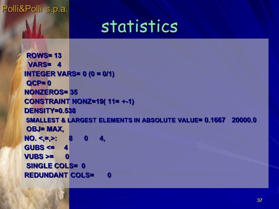 statistics Polli&Polli s.p.a. ROWS= 13 VARS= 4