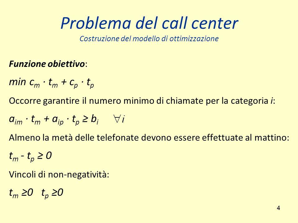 Problema del call center Costruzione del modello di ottimizzazione