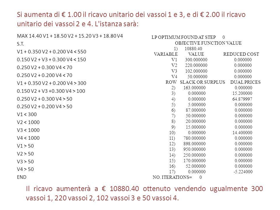 Si aumenta di € 1. 00 il ricavo unitario dei vassoi 1 e 3, e di € 2