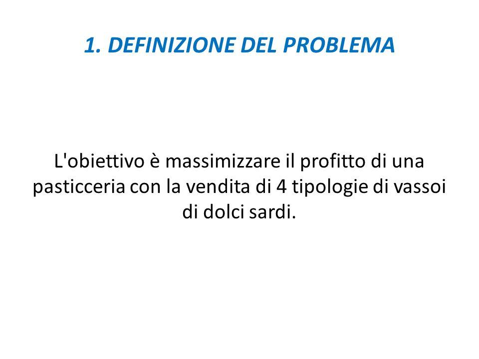 1. DEFINIZIONE DEL PROBLEMA