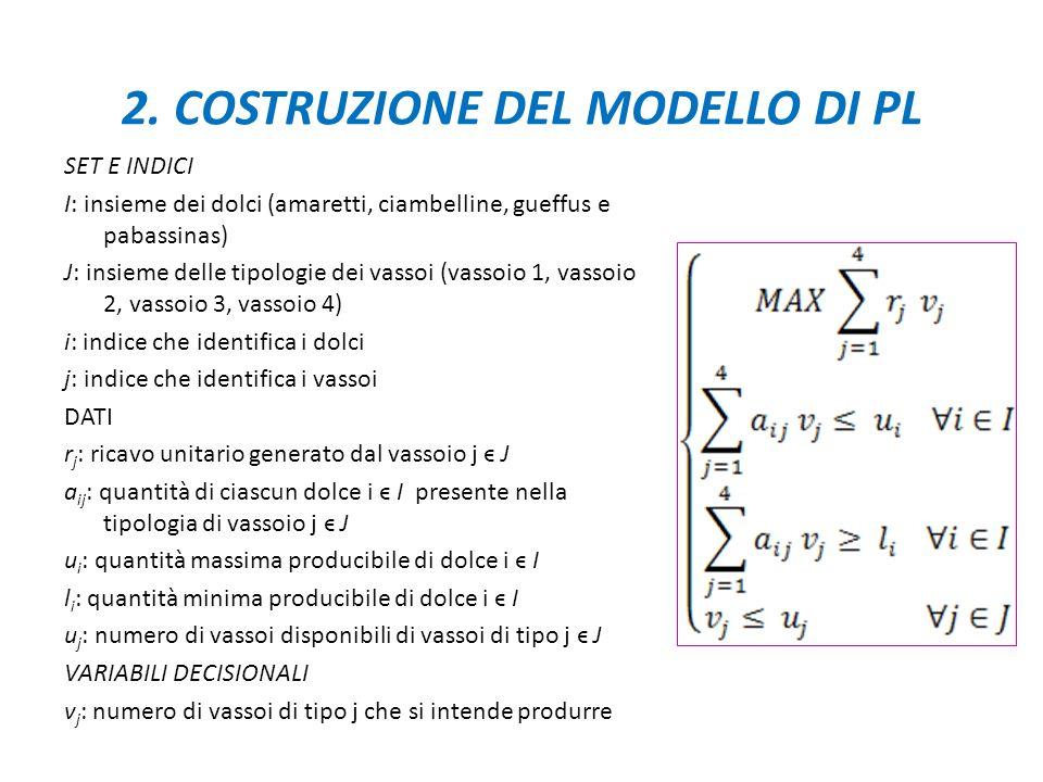 2. COSTRUZIONE DEL MODELLO DI PL