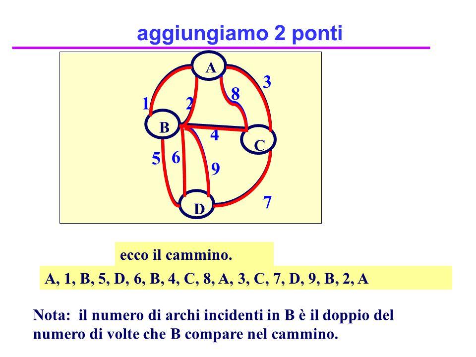 aggiungiamo 2 ponti 3 8 1 2 4 5 6 9 7 A B C D ecco il cammino.