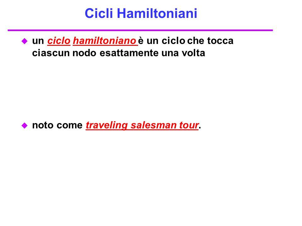 Cicli Hamiltoniani un ciclo hamiltoniano è un ciclo che tocca ciascun nodo esattamente una volta.