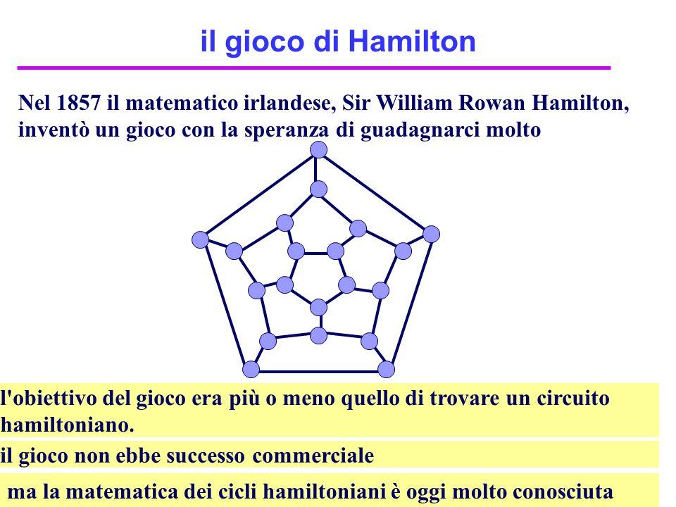 il gioco di Hamilton Nel 1857 il matematico irlandese, Sir William Rowan Hamilton, inventò un gioco con la speranza di guadagnarci molto.