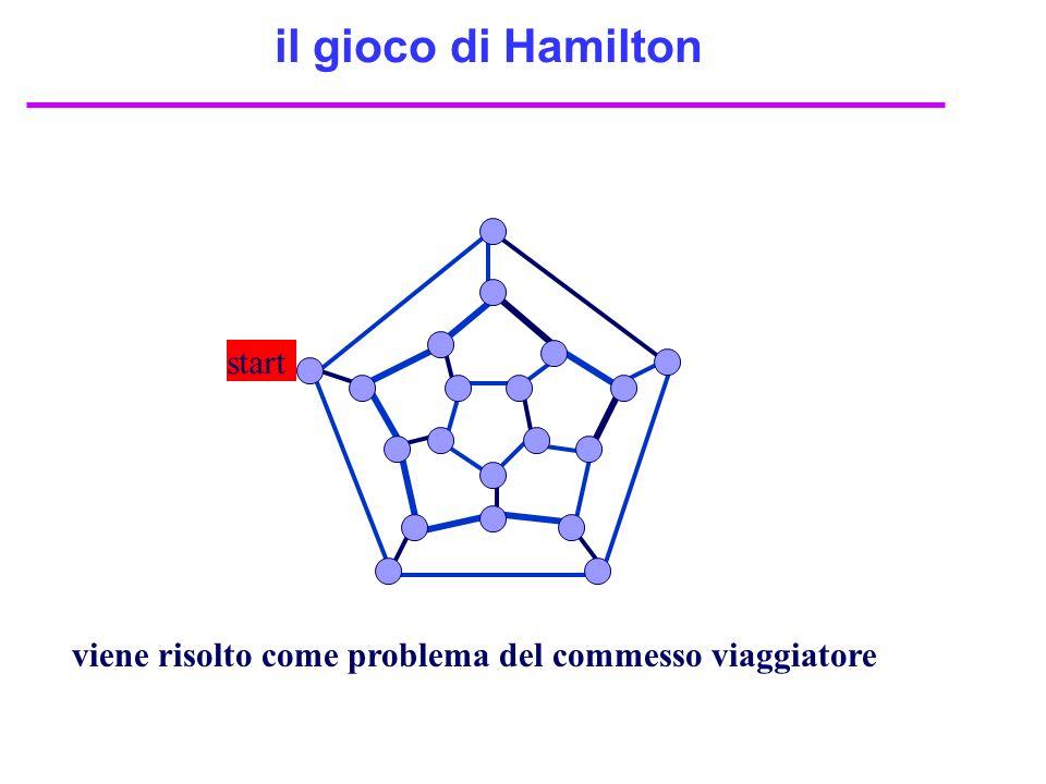 il gioco di Hamilton start