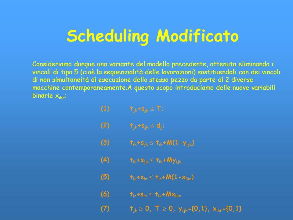 Scheduling Modificato