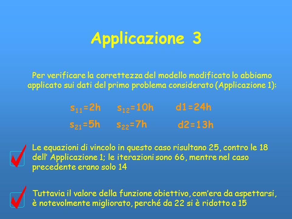 Applicazione 3 s11=2h s12=10h d1=24h d2=13h s21=5h s22=7h