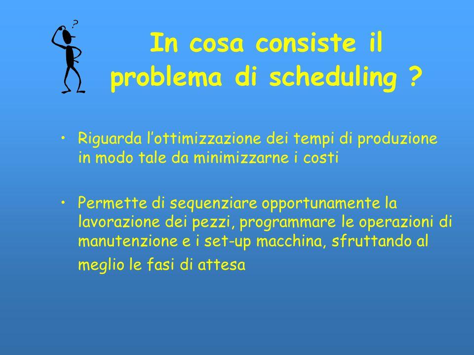 In cosa consiste il problema di scheduling