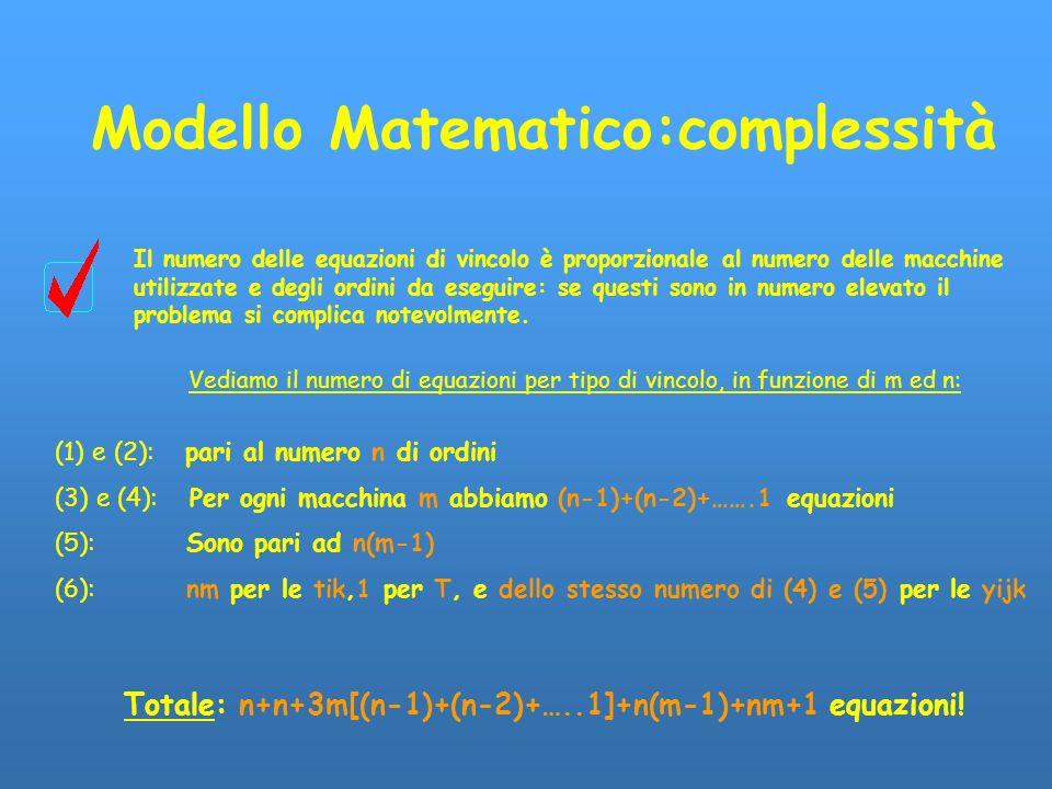 Modello Matematico:complessità