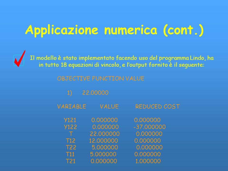 Applicazione numerica (cont.)