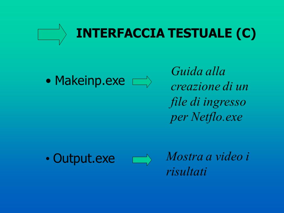 INTERFACCIA TESTUALE (C)‏