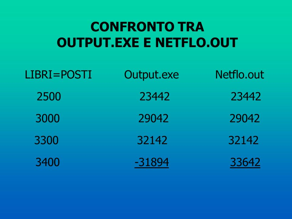 CONFRONTO TRA OUTPUT.EXE E NETFLO.OUT