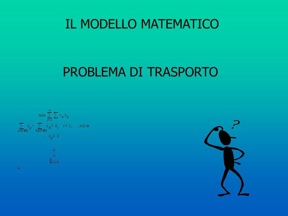 IL MODELLO MATEMATICO PROBLEMA DI TRASPORTO