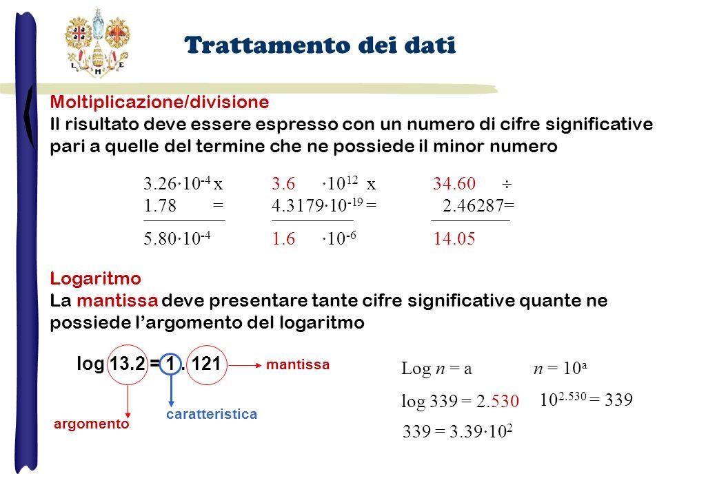 Trattamento dei dati Moltiplicazione/divisione