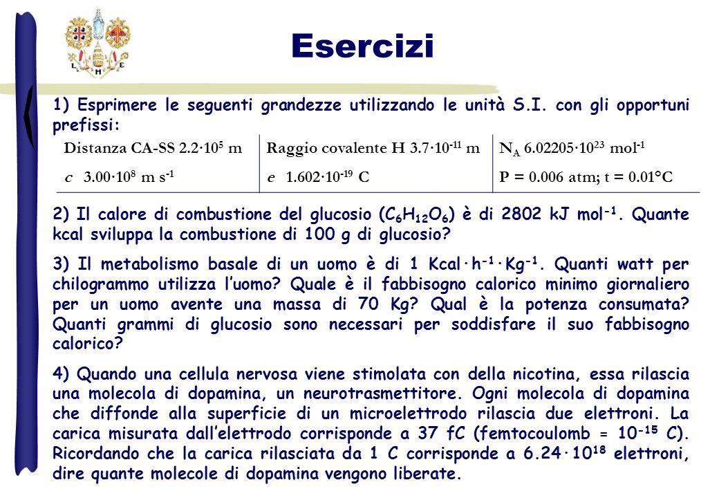 Esercizi 1) Esprimere le seguenti grandezze utilizzando le unità S.I. con gli opportuni prefissi: