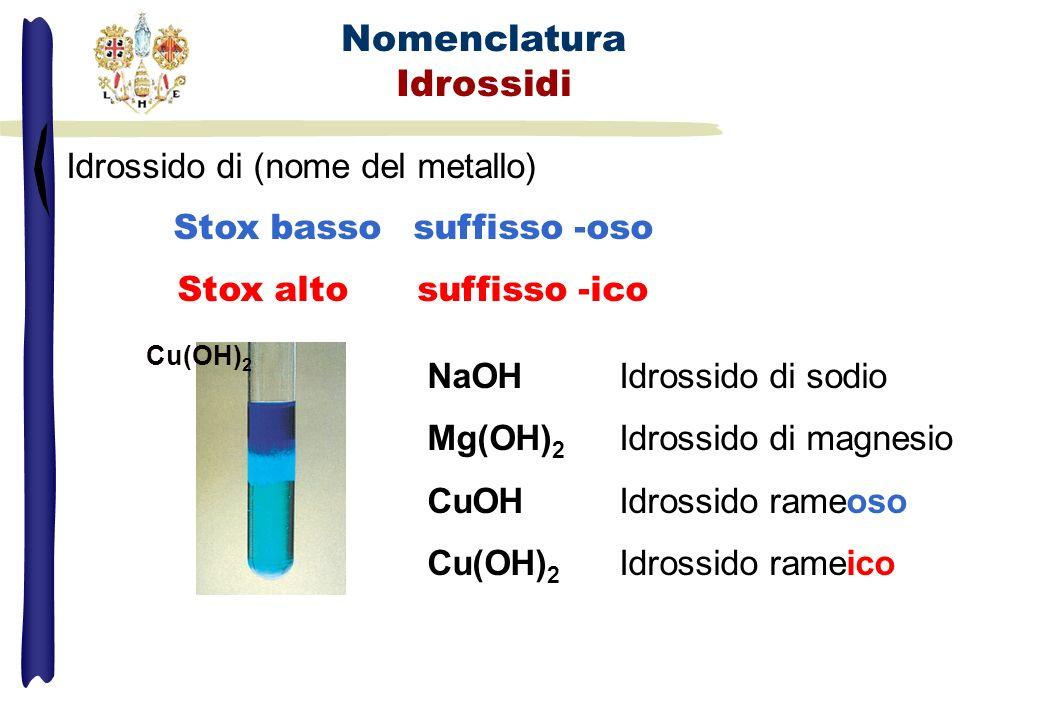 Nomenclatura Idrossidi Idrossido di (nome del metallo)