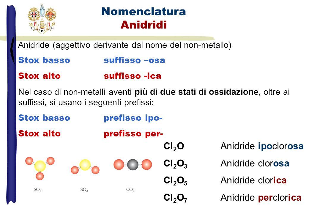 Nomenclatura Anidridi Cl2O Anidride ipoclorosa Cl2O3 Anidride clorosa