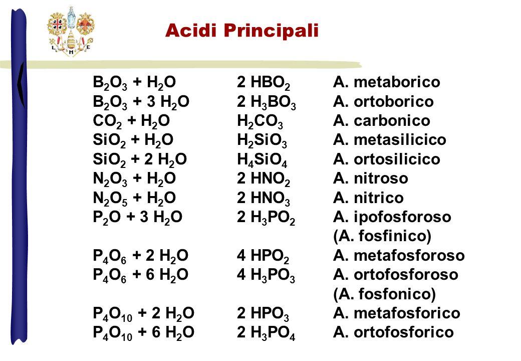 Acidi Principali B2O3 + H2O 2 HBO2 A. metaborico