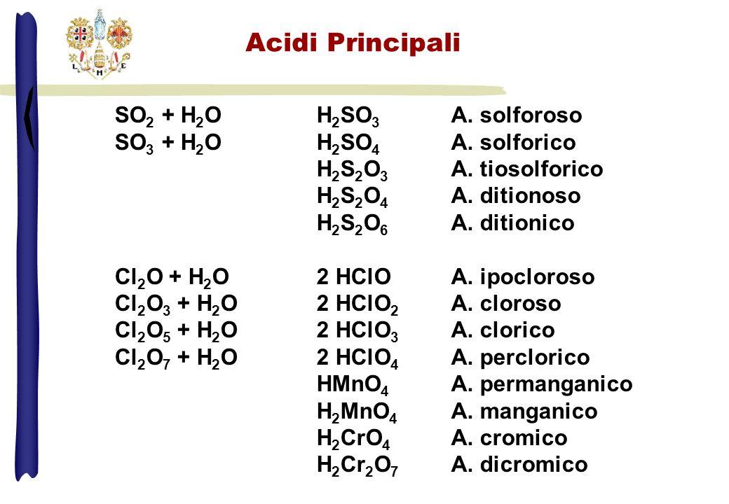 Acidi Principali SO2 + H2O H2SO3 A. solforoso