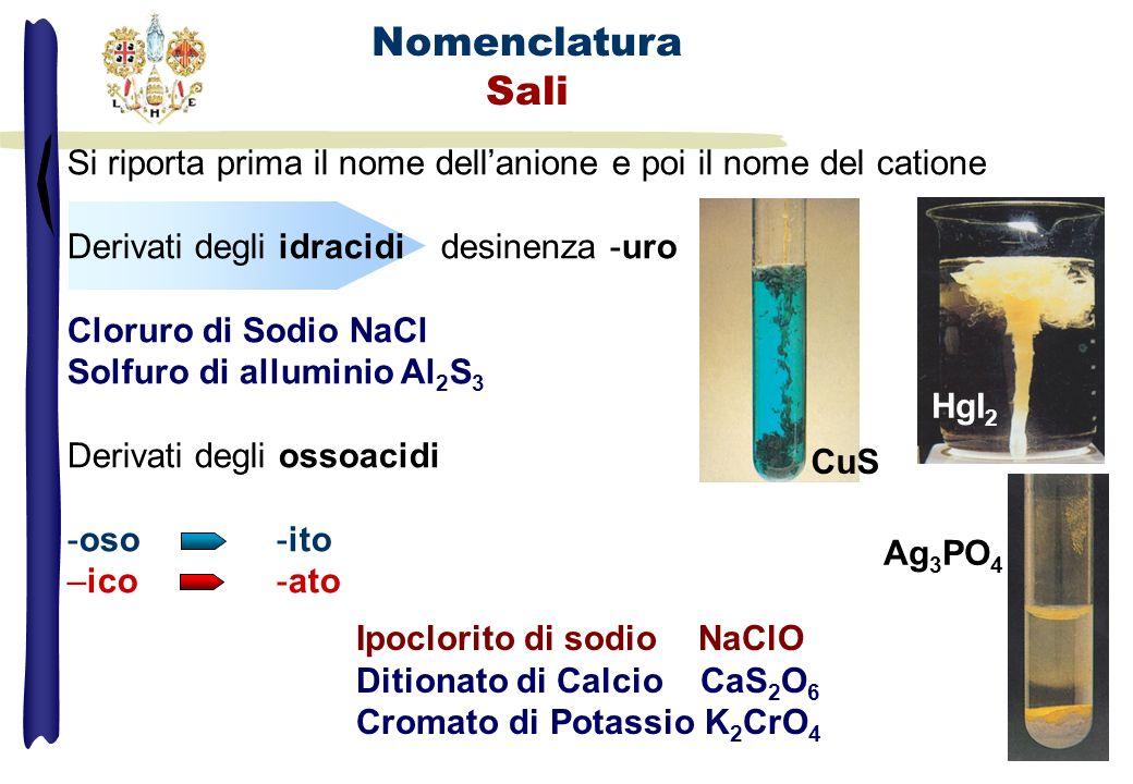 Nomenclatura Sali. Si riporta prima il nome dell'anione e poi il nome del catione. Derivati degli idracidi desinenza -uro.