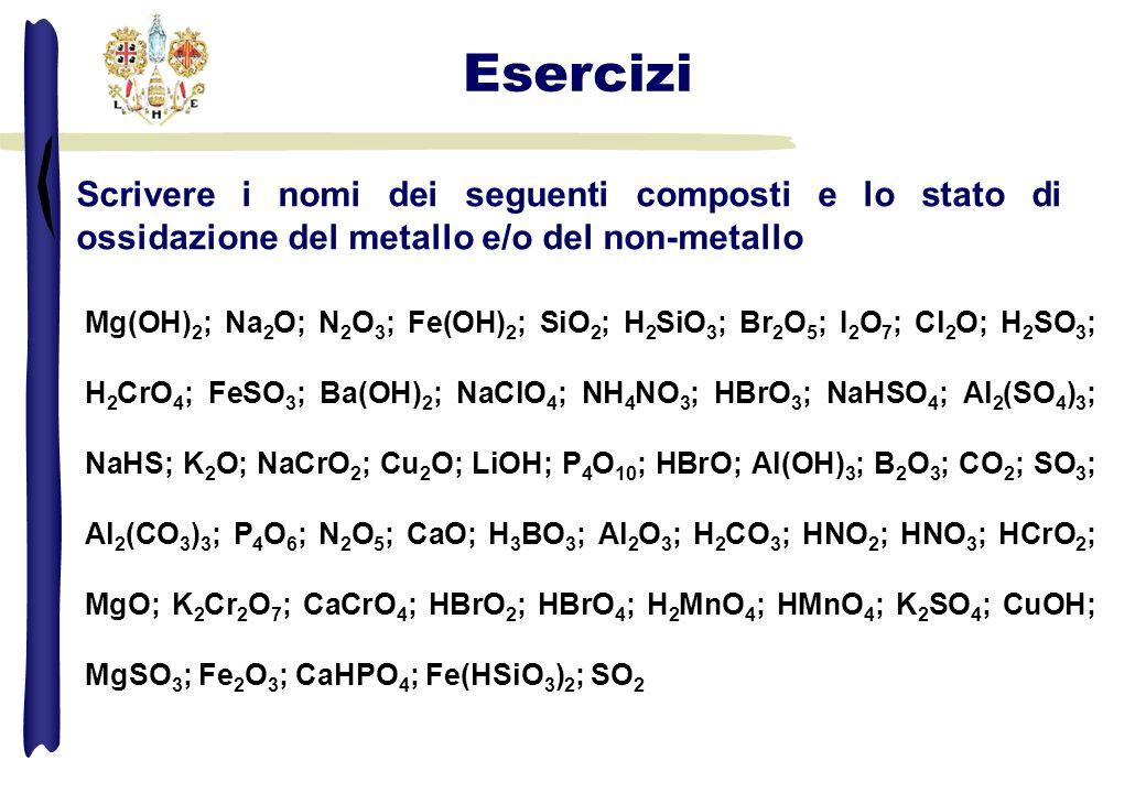 Esercizi Scrivere i nomi dei seguenti composti e lo stato di ossidazione del metallo e/o del non-metallo.