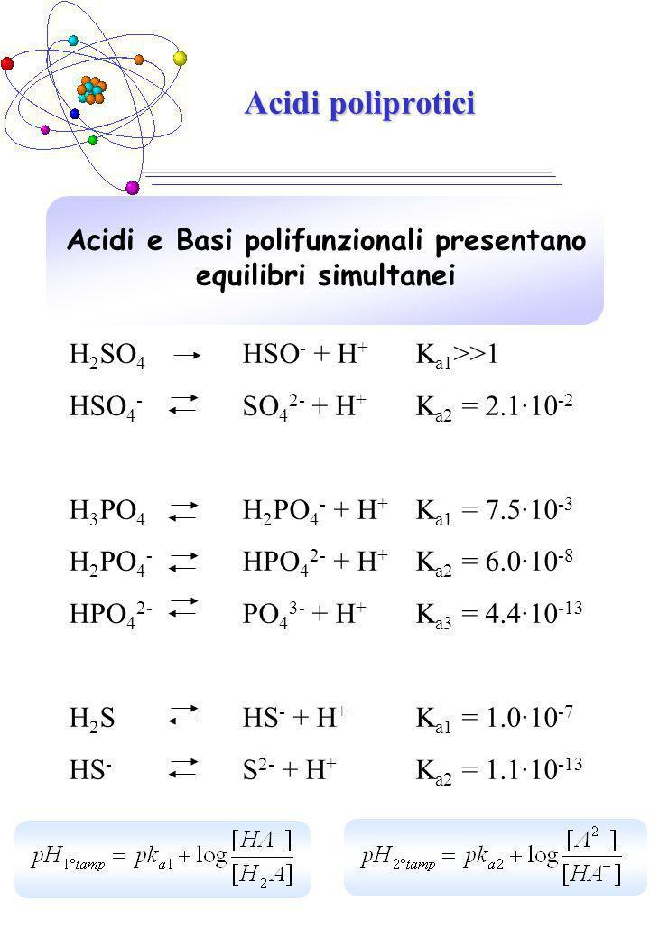 Acidi e Basi polifunzionali presentano equilibri simultanei