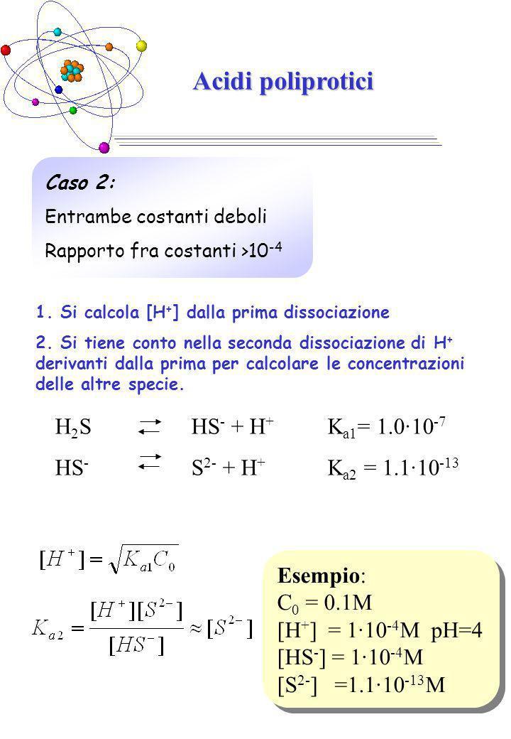 Acidi poliprotici H2S HS- + H+ Ka1= 1.0·10-7