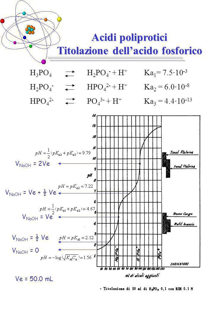 Acidi poliprotici Titolazione dell'acido fosforico