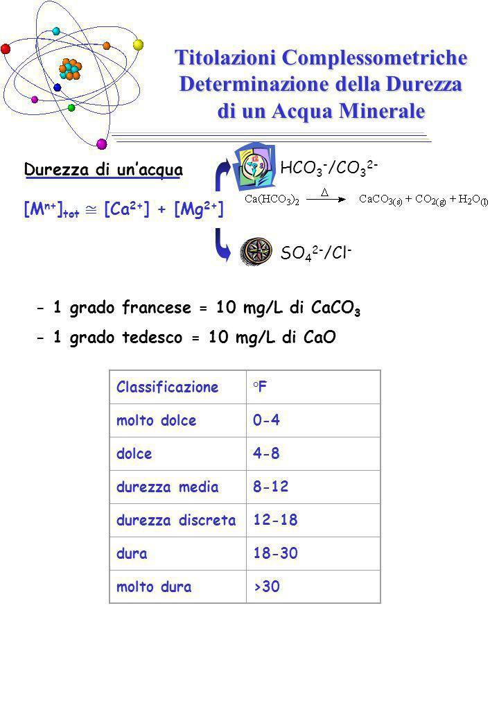 Titolazioni Complessometriche Determinazione della Durezza di un Acqua Minerale