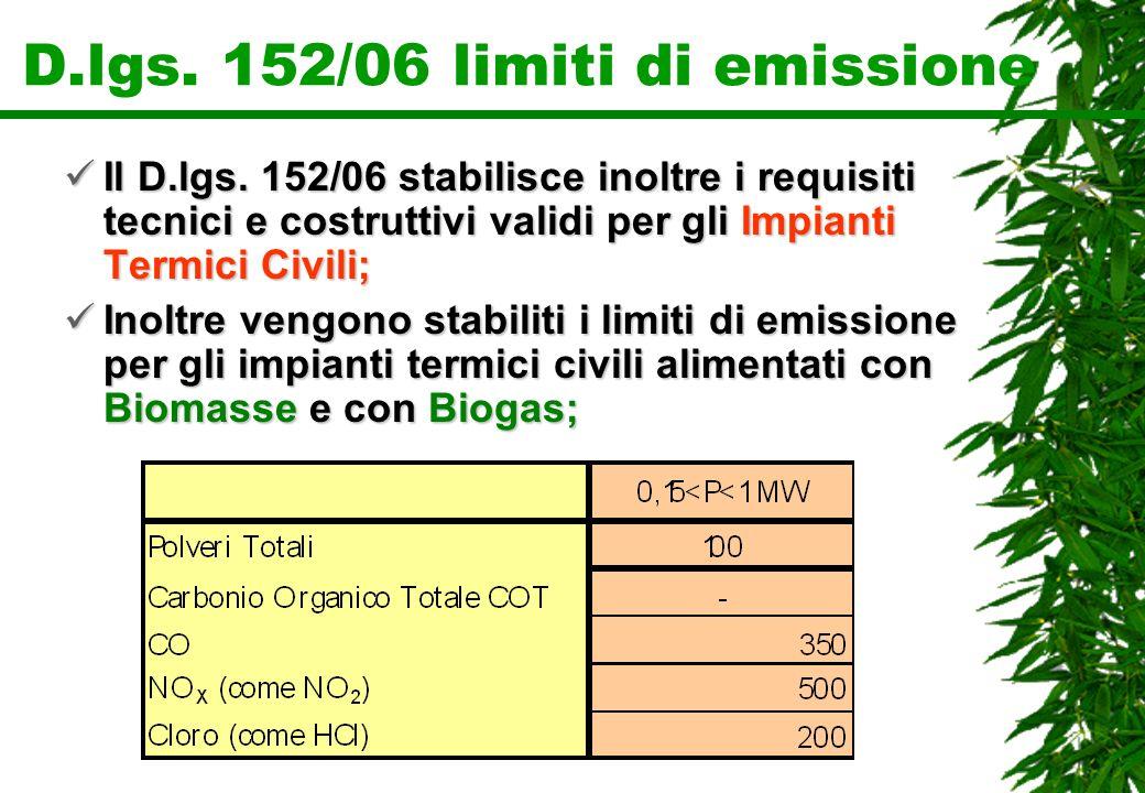 D.lgs. 152/06 limiti di emissione