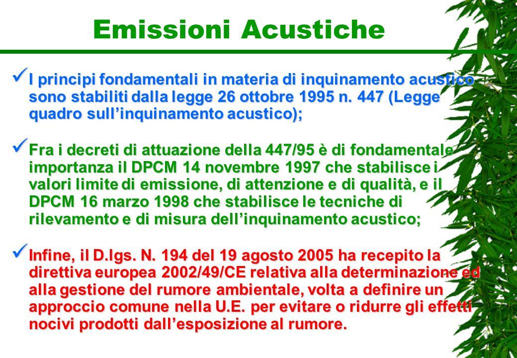 Emissioni Acustiche