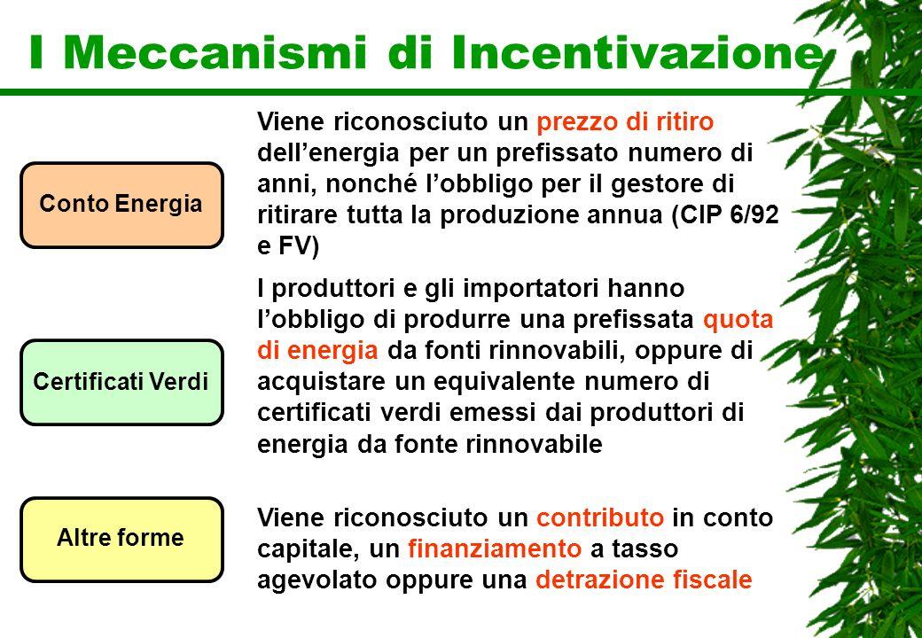 I Meccanismi di Incentivazione